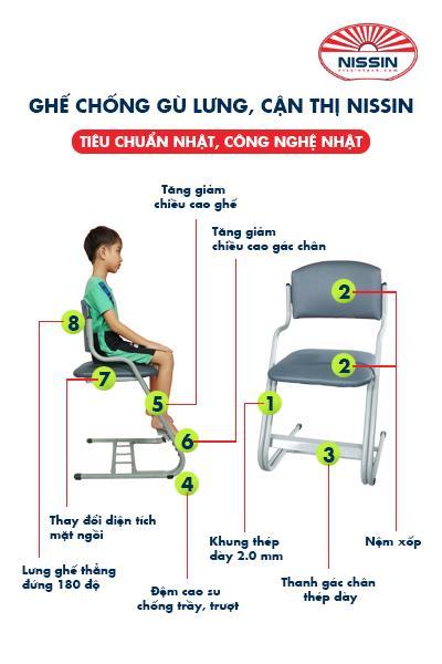 cấu trúc thực tế ghế chống gù lưng tiêu chuẩn nhật bản